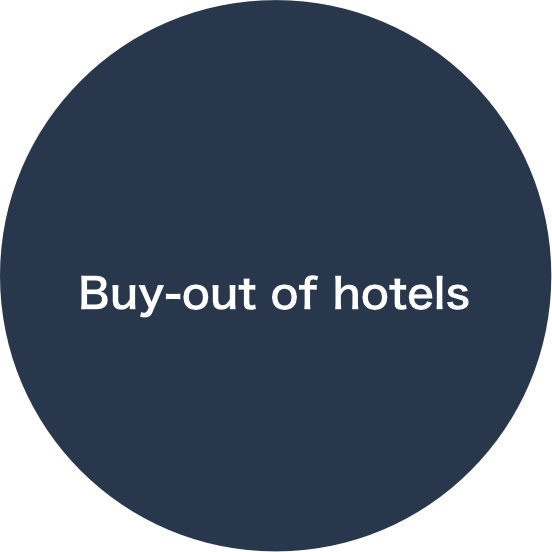 Buy-out of hotels